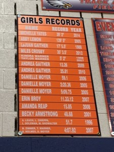 Abby's Discus Record - provided by author