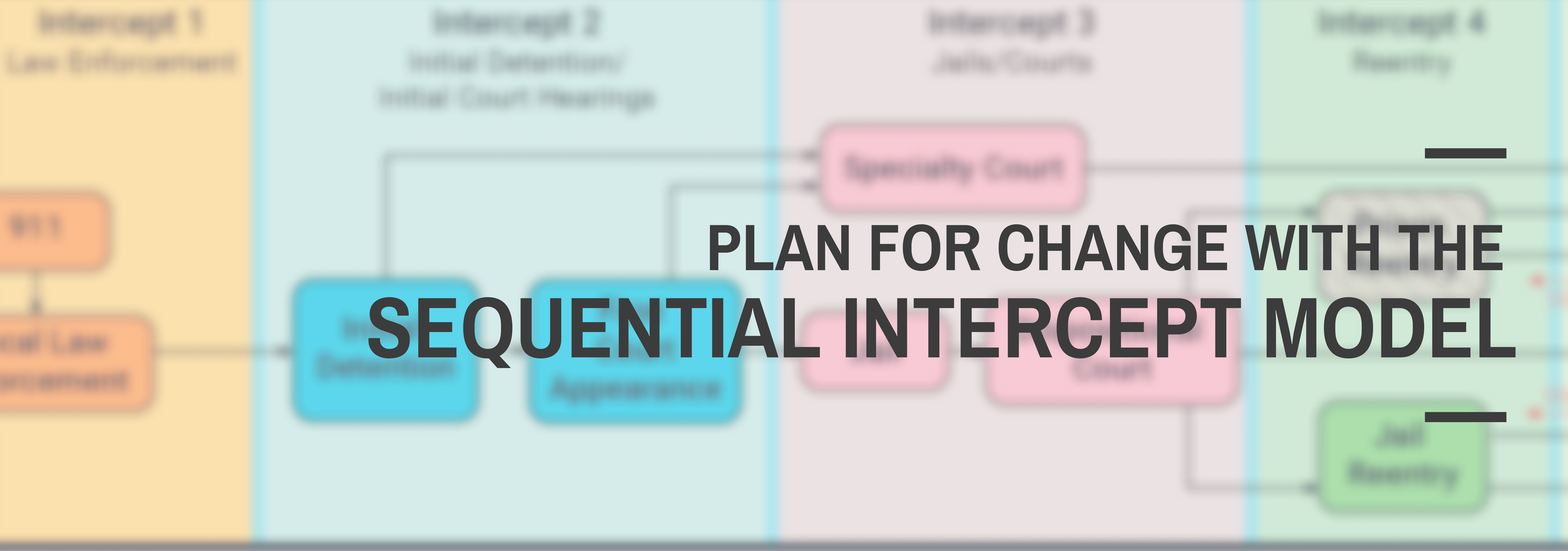 Plan for Change with the Sequential Intercept Model