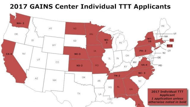 GAINS Center Individual TTT Applicants