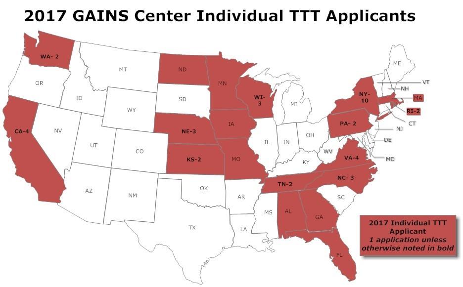 GAINS Center Individual TTT Applicants
