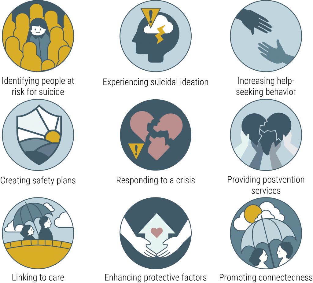Suicide Prevention icons - 9 icons representing different aspects of suicide prevention
