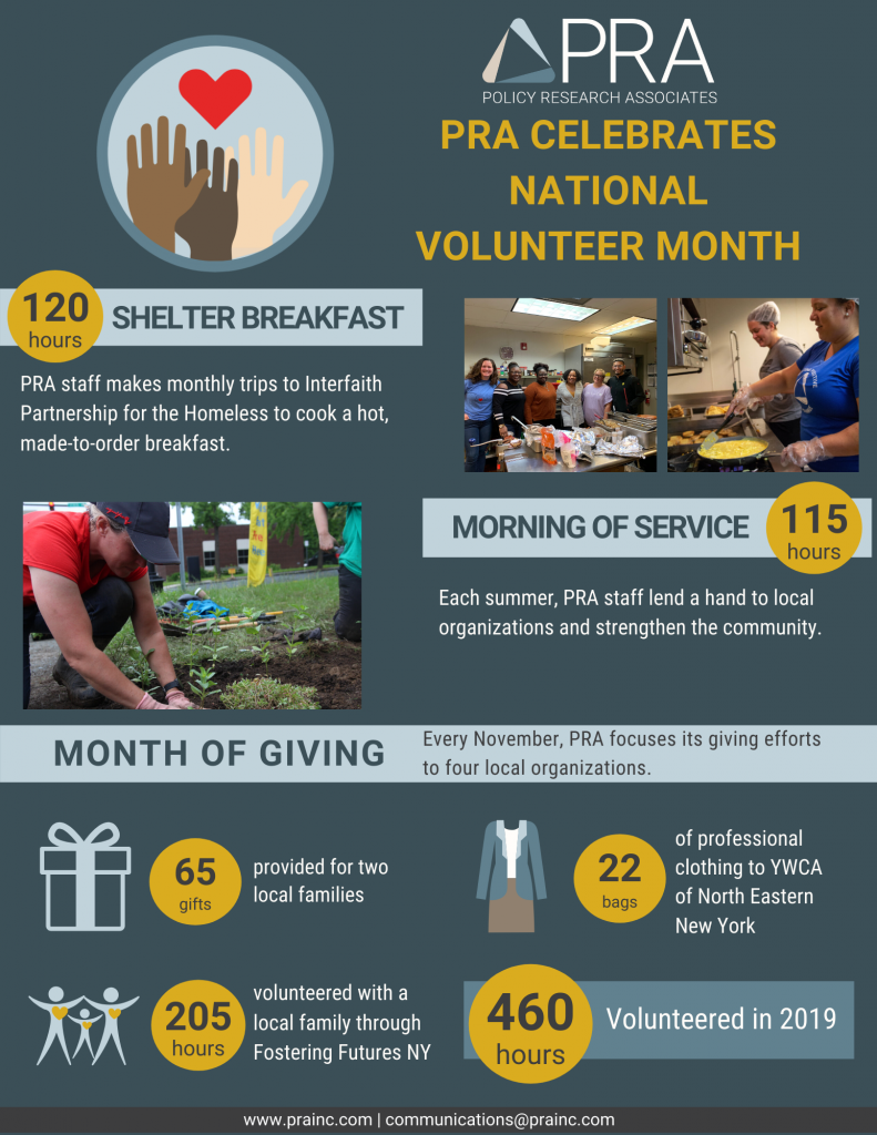 PRA Volunteering Infographic